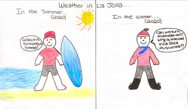 Weather in La Jolla
