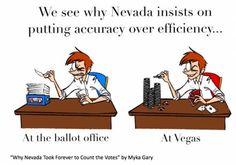 Why Nevada Took Forever to Count the Votes