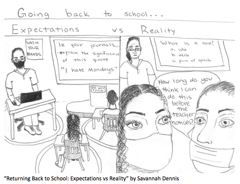Returning Back to School: Expectations vs. Reality